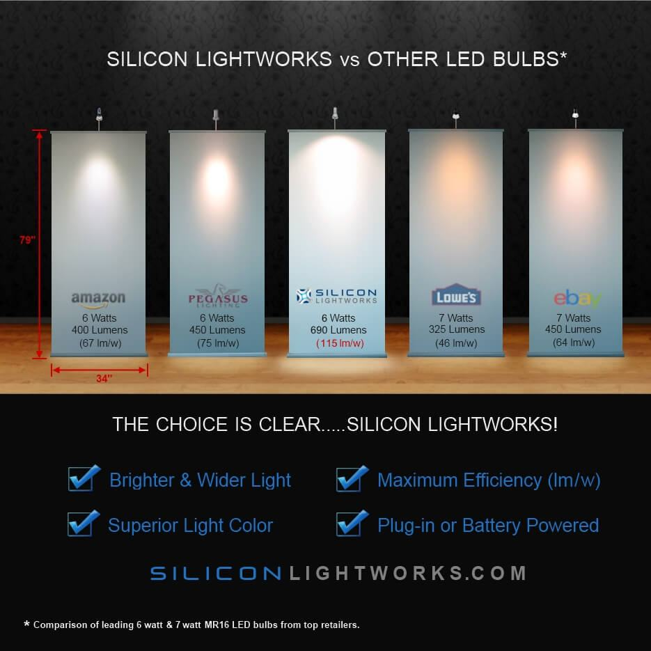 Portable Exhibition Lighting : Battery powered trade show exhibit lighting silicon lightworks