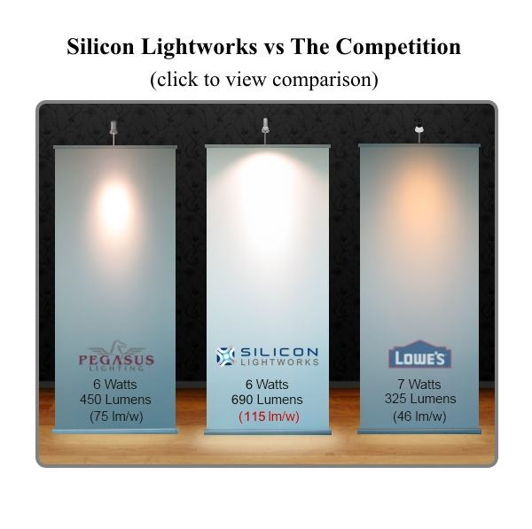 Best LED trade show display and banner stand light