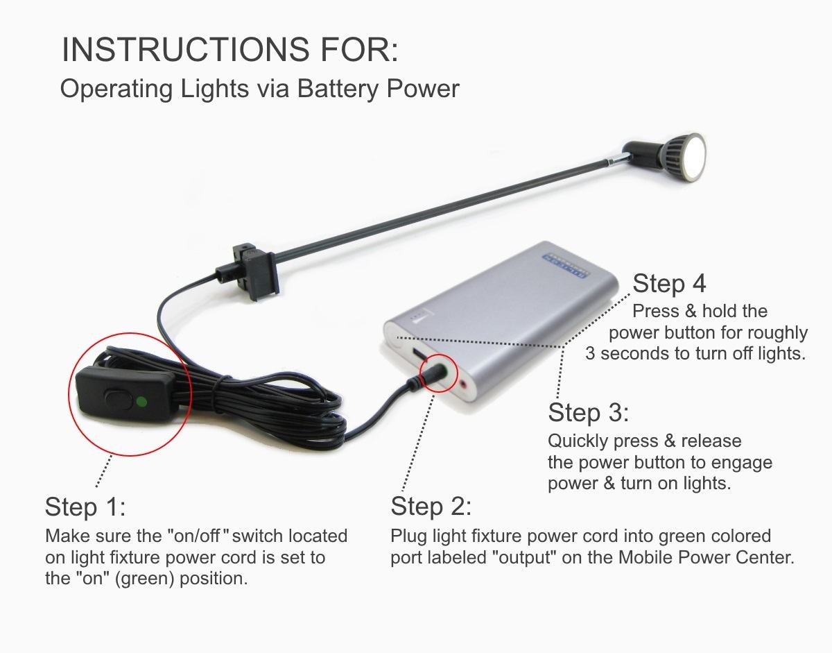 Trade Show Display Fixtures - Battery Operation Instructions